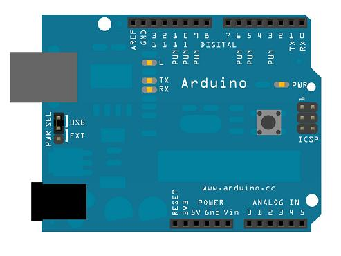 Arduino Discovery programming the UNO board made